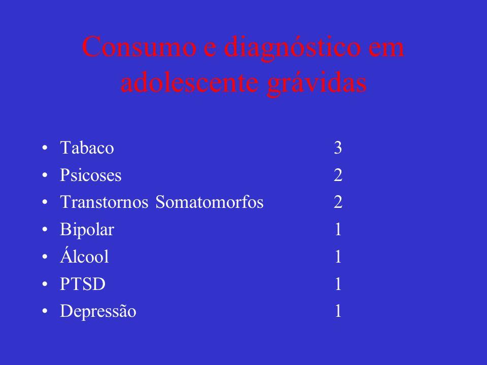 ESTUDANTES DE 1o E 2o GRAUS 10 CAPITAIS BRASILEIRAS (Unifesp e Cebrid, 1997)