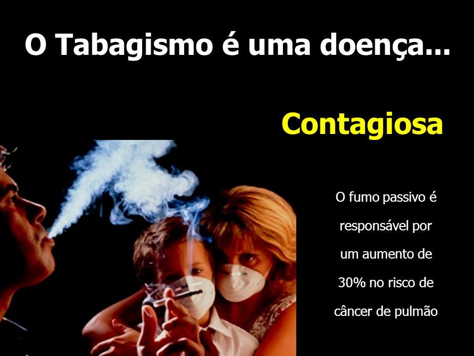 O Tabagismo é uma doença... O fumo passivo é responsável por um aumento de 30% no risco de câncer de pulmão Contagiosa