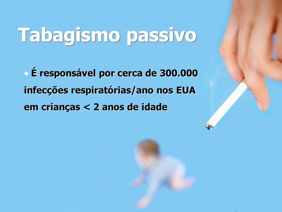 Tabagismo passivo É responsável por cerca de 300.000 infecções respiratórias/ano nos EUA em crianças < 2 anos de idade É responsável por cerca de 300.