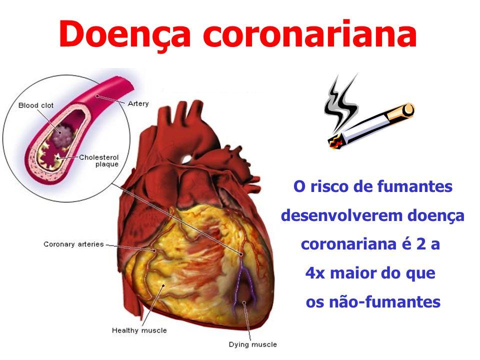 Doença coronariana O risco de fumantes desenvolverem doença coronariana é 2 a 4x maior do que os não-fumantes