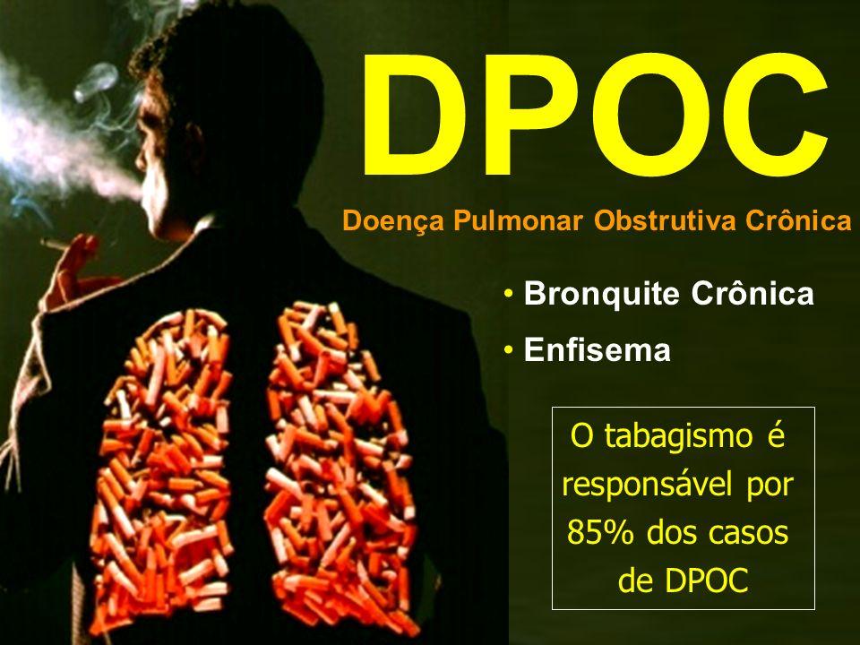 DPOC Doença Pulmonar Obstrutiva Crônica Bronquite Crônica Enfisema O tabagismo é responsável por 85% dos casos de DPOC