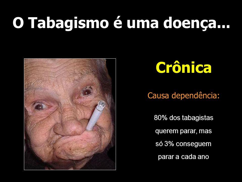 O Tabagismo é uma doença... Crônica Causa dependência: 80% dos tabagistas querem parar, mas só 3% conseguem parar a cada ano