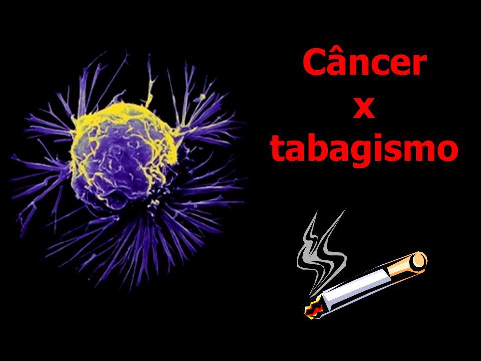 Câncer x tabagismo