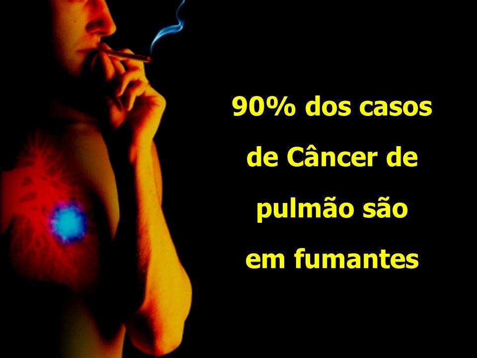 90% dos casos de Câncer de pulmão são em fumantes