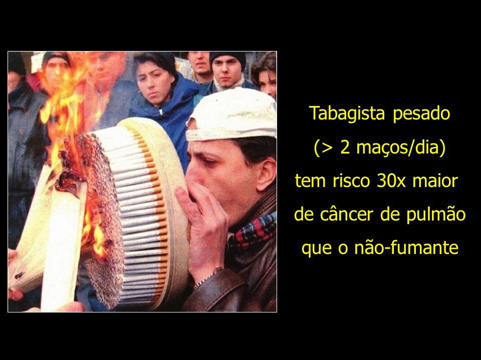 Tabagista pesado (> 2 maços/dia) tem risco 30x maior de câncer de pulmão que o não-fumante