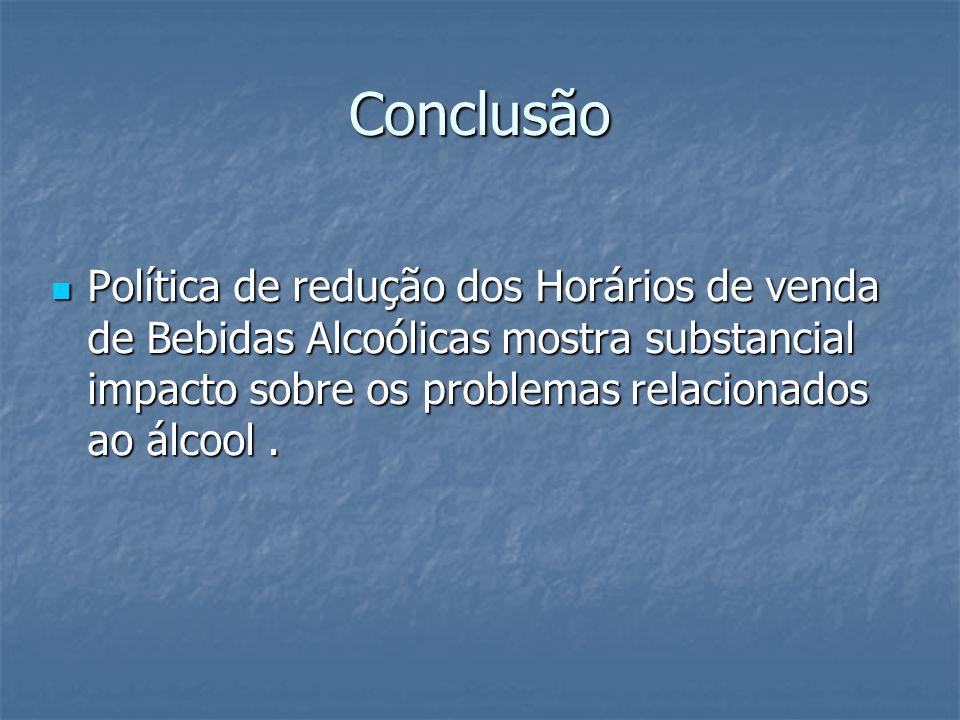 Conclusão Política de redução dos Horários de venda de Bebidas Alcoólicas mostra substancial impacto sobre os problemas relacionados ao álcool. Políti