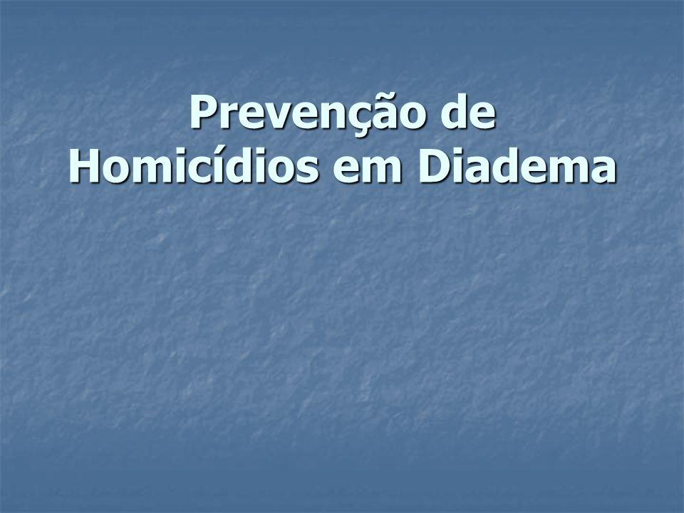 LEI SECA: JUSTIFICATIVAS DIADEMA VIOLÊNCIA : 1999 = 374 HOMICÍDIOS DIADEMA VIOLÊNCIA : 1999 = 374 HOMICÍDIOS (Maior do estado SP ) VIOLÊNCIA CONTRA MULHER : ALTOS ÍNDICES VIOLÊNCIA CONTRA MULHER : ALTOS ÍNDICES ( ESPECIALMENTE APÓS 23 h ).