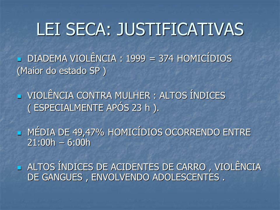LEI SECA: JUSTIFICATIVAS DIADEMA VIOLÊNCIA : 1999 = 374 HOMICÍDIOS DIADEMA VIOLÊNCIA : 1999 = 374 HOMICÍDIOS (Maior do estado SP ) VIOLÊNCIA CONTRA MU