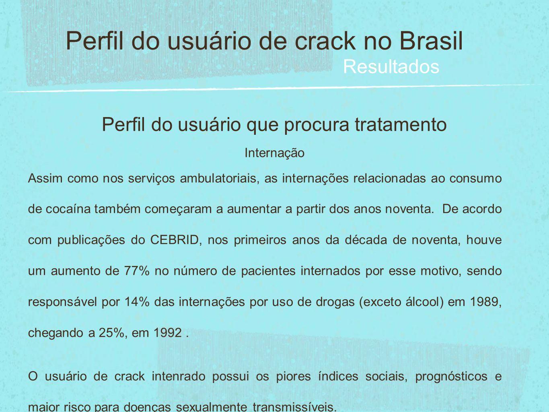 Perfil do usuário de crack no Brasil Resultados Assim como nos serviços ambulatoriais, as internações relacionadas ao consumo de cocaína também começa