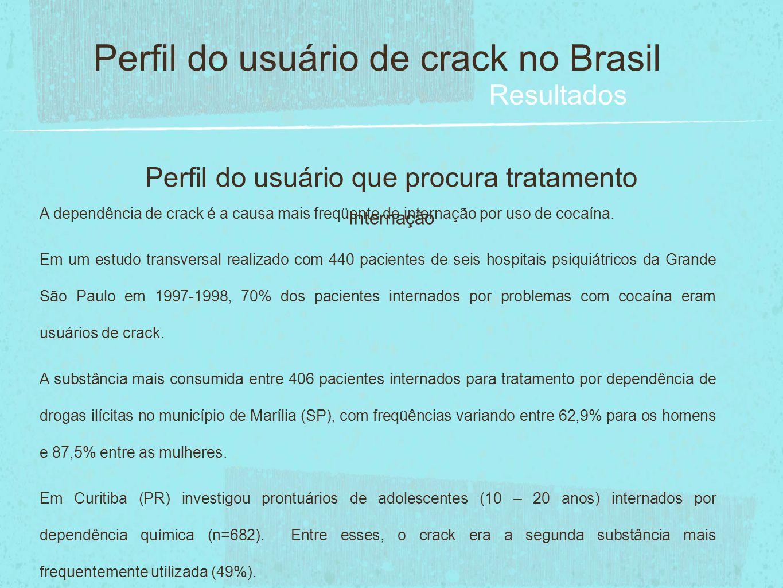 Perfil do usuário de crack no Brasil Resultados Perfil do usuário que procura tratamento Internação A dependência de crack é a causa mais freqüente de