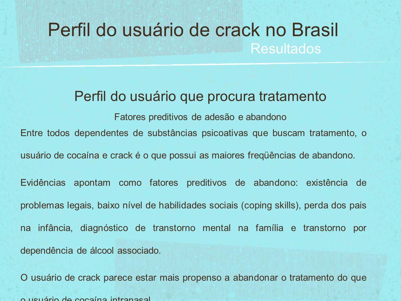 Perfil do usuário que procura tratamento Fatores preditivos de adesão e abandono Perfil do usuário de crack no Brasil Resultados Entre todos dependent
