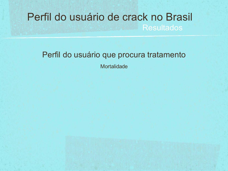 Perfil do usuário que procura tratamento Mortalidade Perfil do usuário de crack no Brasil Resultados