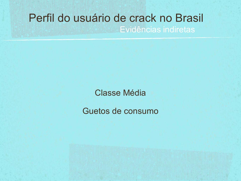 Perfil do usuário de crack no Brasil Evidências indiretas Classe Média Guetos de consumo