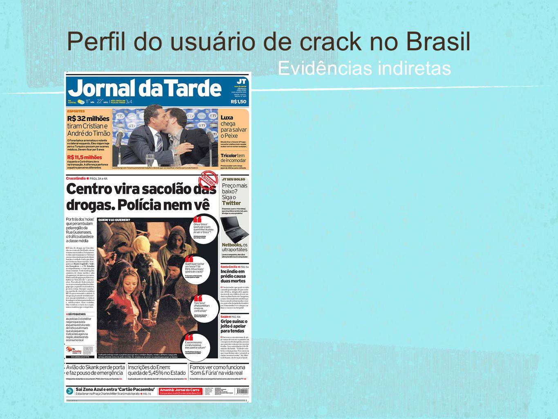 Perfil do usuário de crack no Brasil Evidências indiretas