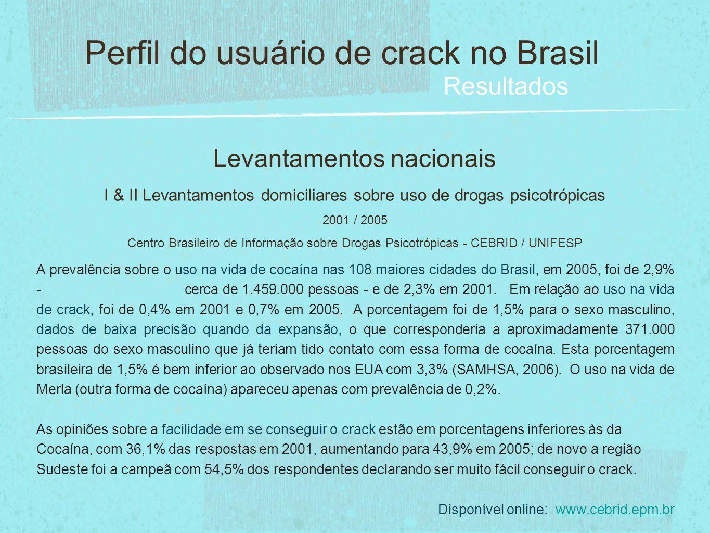 o usuário de crack A primeira investigação sobre o consumo de crack no Brasil foi um estudo etnográfico realizado no município de São Paulo, com 25 usuários vivendo na comunidade.