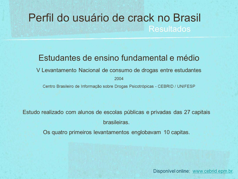 V Levantamento Nacional de consumo de drogas entre estudantes 2004 Centro Brasileiro de Informação sobre Drogas Psicotrópicas - CEBRID / UNIFESP Perfil do usuário de crack no Brasil Resultados