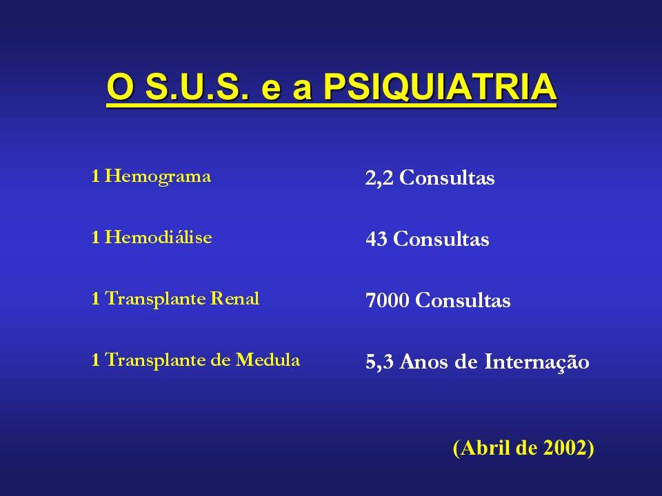 O S.U.S. e a PSIQUIATRIA (Abril de 2002)