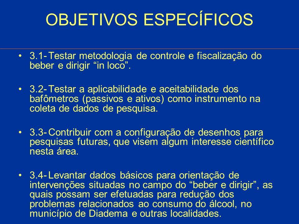 OBJETIVOS ESPECÍFICOS 3.1-Testar metodologia de controle e fiscalização do beber e dirigir in loco. 3.2-Testar a aplicabilidade e aceitabilidade dos b