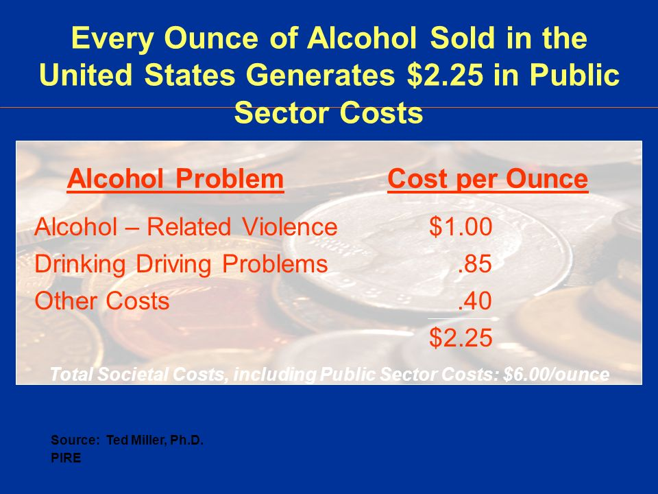 Societal Costs – Alcohol Sales Source: Ted Miller, Ph.D.