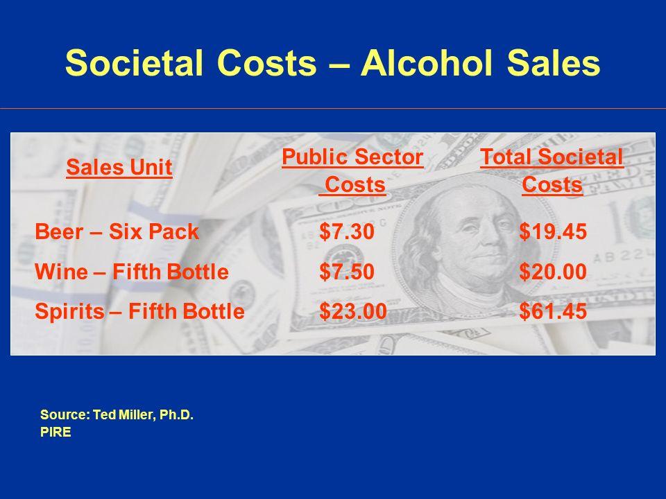 Livro ALCOHOL: no ordinary commodity (research and public policy) Organização Mundial da Saúde 2003