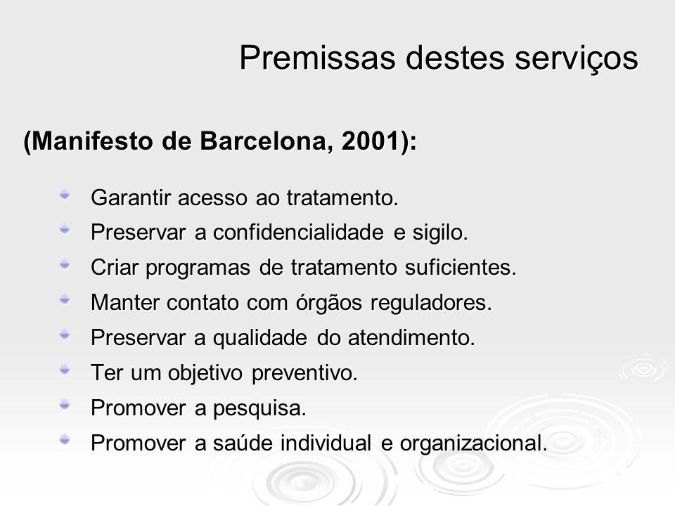 (Manifesto de Barcelona, 2001): Garantir acesso ao tratamento. Preservar a confidencialidade e sigilo. Criar programas de tratamento suficientes. Mant