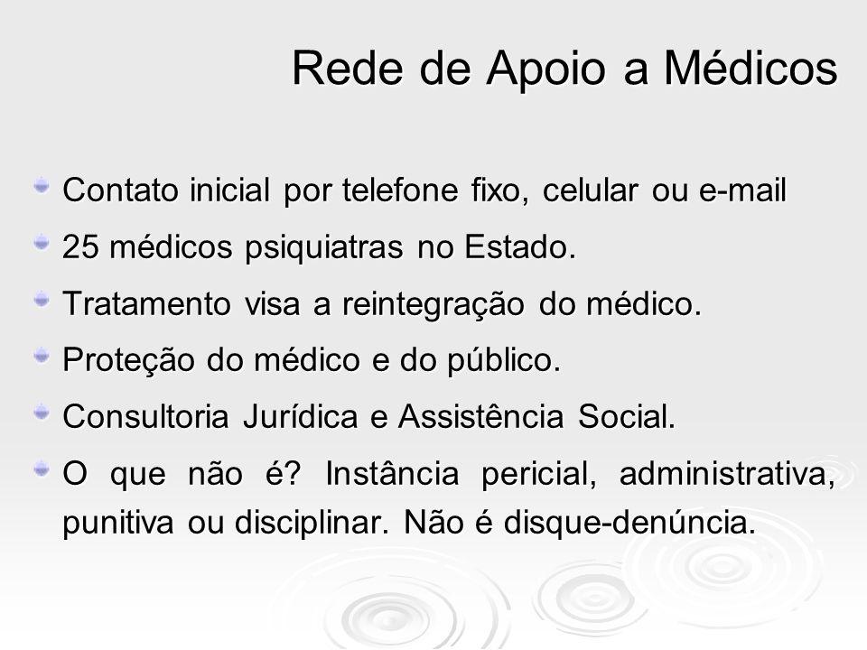 Contato inicial por telefone fixo, celular ou e-mail 25 médicos psiquiatras no Estado. Tratamento visa a reintegração do médico. Proteção do médico e