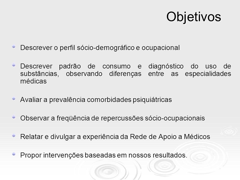 Descrever o perfil sócio-demográfico e ocupacional Descrever padrão de consumo e diagnóstico do uso de substâncias, observando diferenças entre as esp