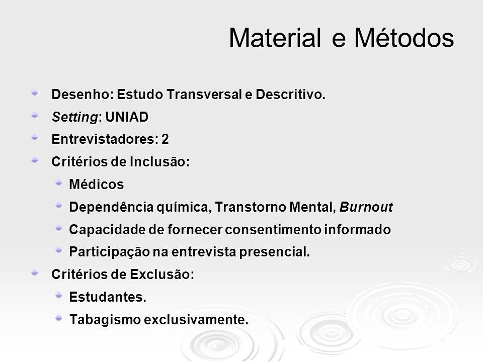 Material e Métodos Desenho: Estudo Transversal e Descritivo. Desenho: Estudo Transversal e Descritivo. Setting: UNIAD Setting: UNIAD Entrevistadores: