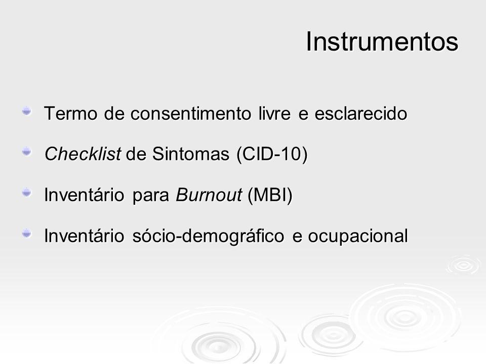 Instrumentos Termo de consentimento livre e esclarecido Termo de consentimento livre e esclarecido Checklist de Sintomas (CID-10) Checklist de Sintoma