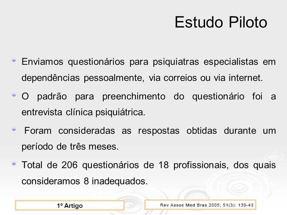 Estudo Piloto 1º Artigo Enviamos questionários para psiquiatras especialistas em dependências pessoalmente, via correios ou via internet. O padrão par