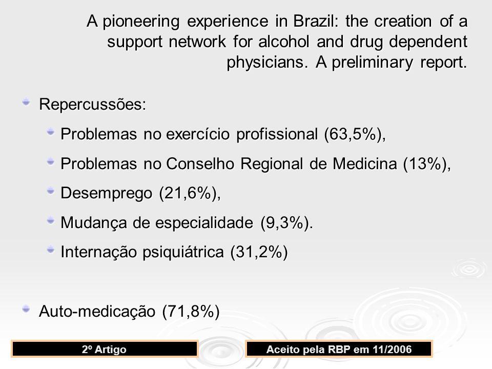 Repercussões: Problemas no exercício profissional (63,5%), Problemas no Conselho Regional de Medicina (13%), Desemprego (21,6%), Mudança de especialid