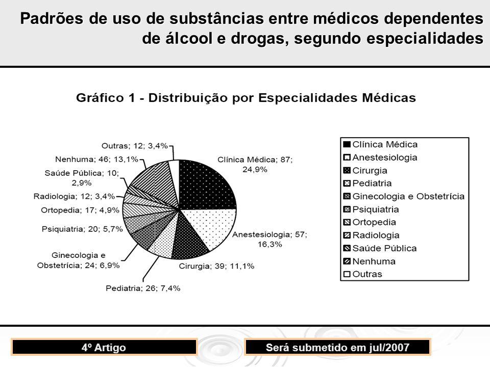 4º ArtigoSerá submetido em jul/2007 Padrões de uso de substâncias entre médicos dependentes de álcool e drogas, segundo especialidades