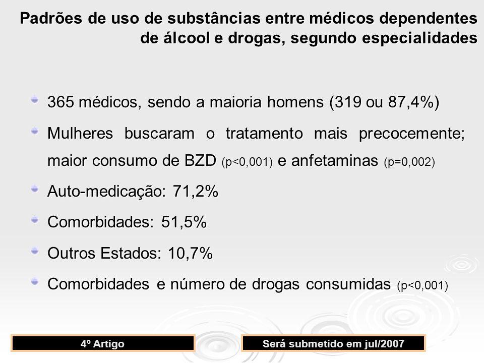 4º ArtigoSerá submetido em jul/2007 Padrões de uso de substâncias entre médicos dependentes de álcool e drogas, segundo especialidades 365 médicos, se