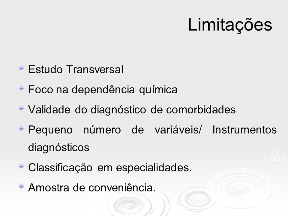 Limitações Estudo Transversal Foco na dependência química Validade do diagnóstico de comorbidades Pequeno número de variáveis/ Instrumentos diagnóstic