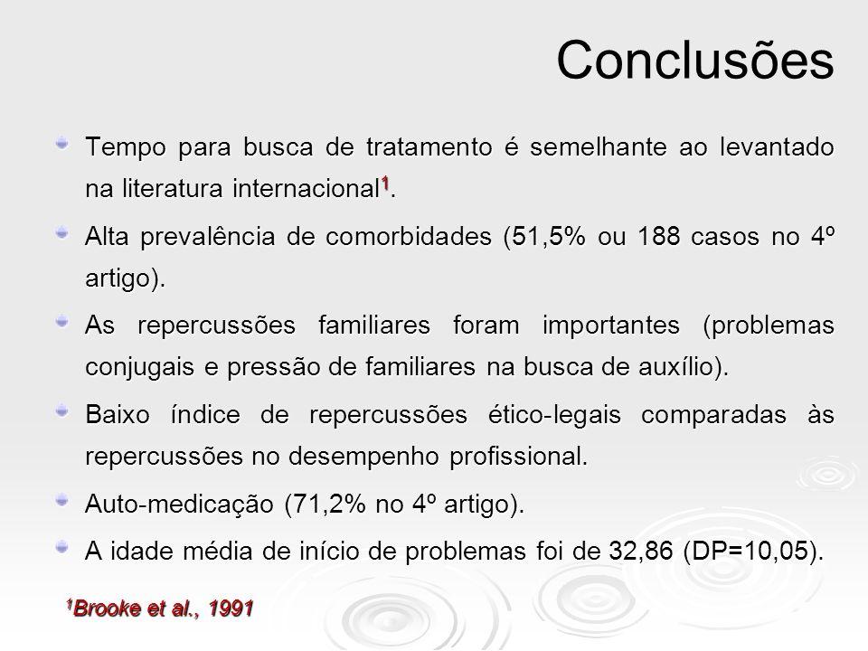 Tempo para busca de tratamento é semelhante ao levantado na literatura internacional 1. Alta prevalência de comorbidades (51,5% ou 188 casos no 4º art