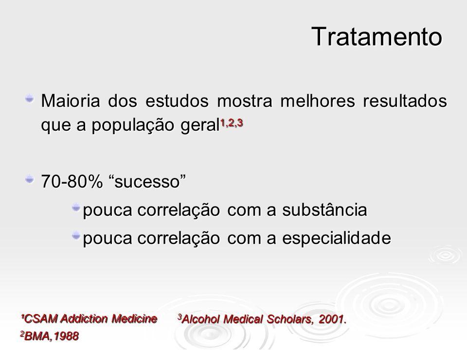 Tratamento Maioria dos estudos mostra melhores resultados que a população geral 1,2,3 70-80% sucesso pouca correlação com a substância pouca correlaçã