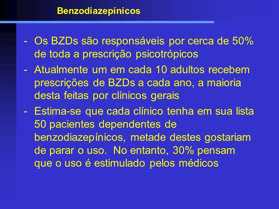 Benzodiazepínicos -Os BZDs são responsáveis por cerca de 50% de toda a prescrição psicotrópicos -Atualmente um em cada 10 adultos recebem prescrições