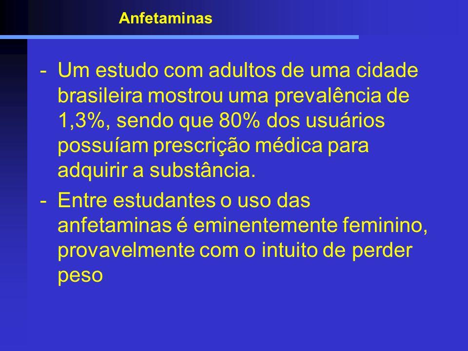 Anfetaminas -Um estudo com adultos de uma cidade brasileira mostrou uma prevalência de 1,3%, sendo que 80% dos usuários possuíam prescrição médica par