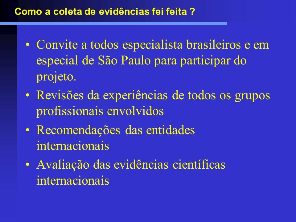 Como a coleta de evidências fei feita ? Convite a todos especialista brasileiros e em especial de São Paulo para participar do projeto. Revisões da ex