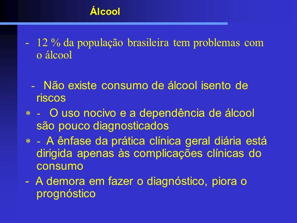 Álcool -12 % da população brasileira tem problemas com o álcool - Não existe consumo de álcool isento de riscos - O uso nocivo e a dependência de álco