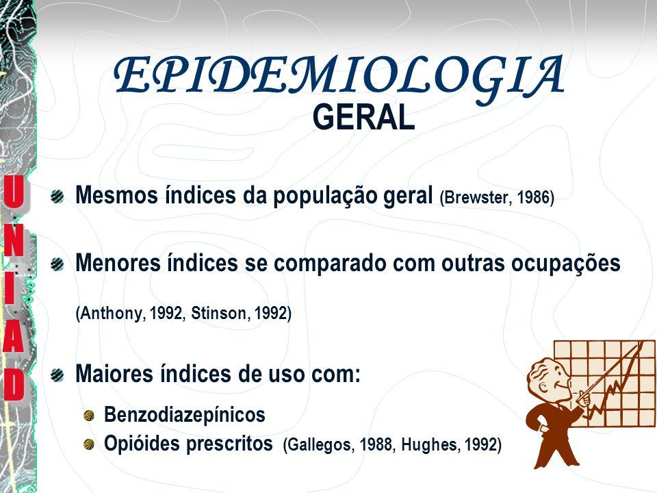 Maior Freqüência Medicina de Emergência Psiquiatria Anestesiologia Menor Freqüência G.O.