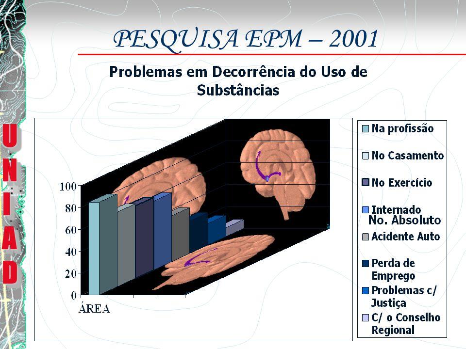 206 MÉDICOS - ESPECIALIDADES UNIADUNIADUNIADUNIAD UNIADUNIADUNIADUNIAD