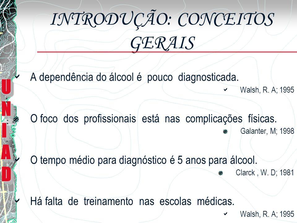 Impedimentos na realização do diagnóstico Cognitivo Atitudes Comunicação Conceitual Clark, W D, 1981 UNIADUNIADUNIADUNIAD UNIADUNIADUNIADUNIAD