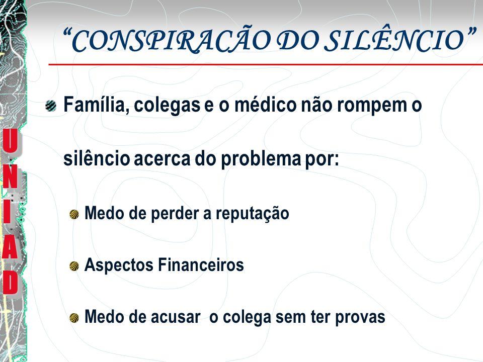 CONSPIRACÃO DO SILÊNCIO Família, colegas e o médico não rompem o silêncio acerca do problema por: Preocupação e temores em relação ao tratamento Medo e Intimidação Orgulho Profissional UNIADUNIADUNIADUNIAD UNIADUNIADUNIADUNIAD