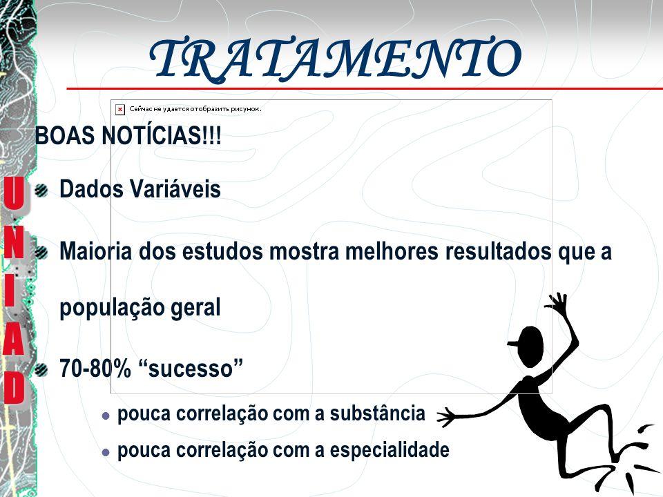 TRATAMENTO Objetivos Abstinência Aceitação do Conceito de Abuso/Dependência Identificação de problemas, fatores de risco para recaídas.