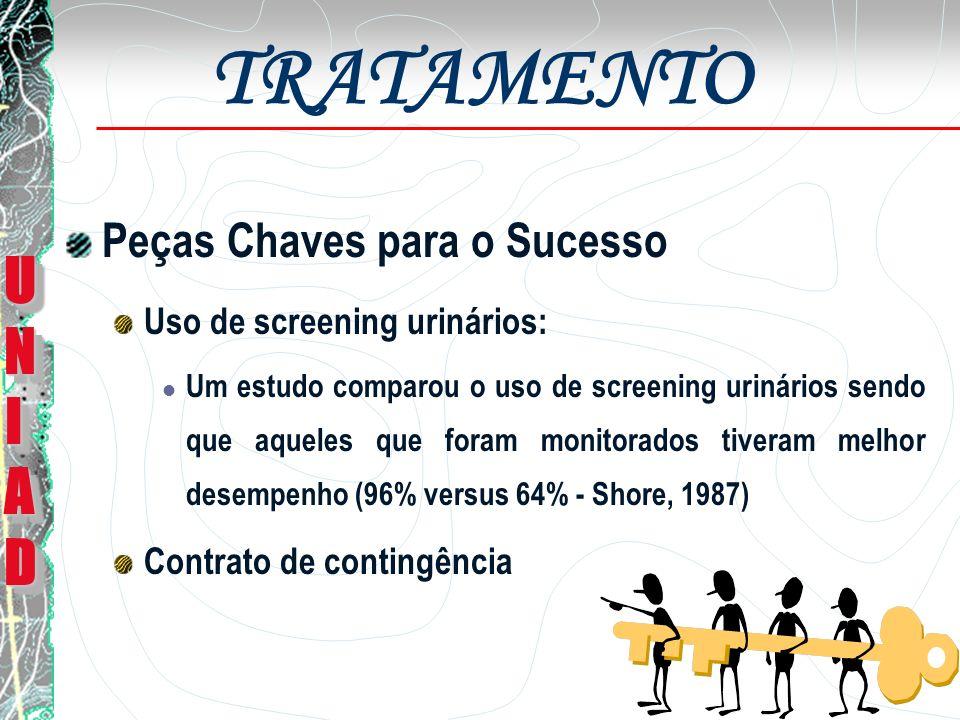 TRATAMENTO Peças Chaves para o Sucesso Envolvimento em Terapia Efetiva 12-Passos TCC/Prevenção de Recaídas Medicamentoso Entrevista Motivacional Network Therapy Abordagens Combinadas UNIADUNIADUNIADUNIAD UNIADUNIADUNIADUNIAD
