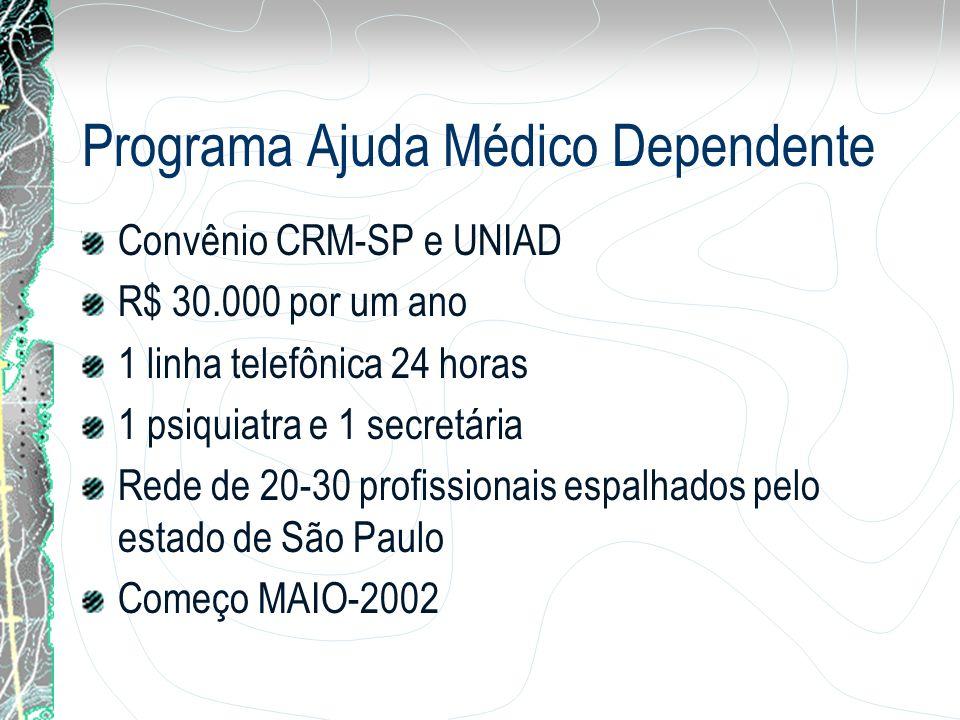 Programa Ajuda Médico Dependente Convênio CRM-SP e UNIAD R$ 30.000 por um ano 1 linha telefônica 24 horas 1 psiquiatra e 1 secretária Rede de 20-30 pr