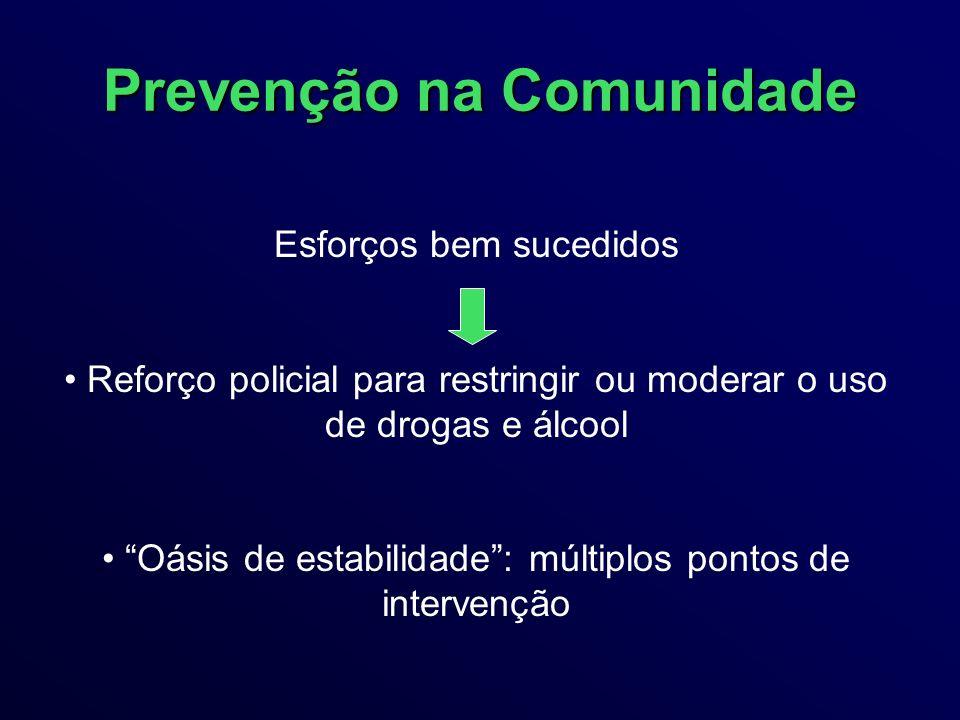 Prevenção na Comunidade Esforços bem sucedidos Reforço policial para restringir ou moderar o uso de drogas e álcool Oásis de estabilidade: múltiplos pontos de intervenção