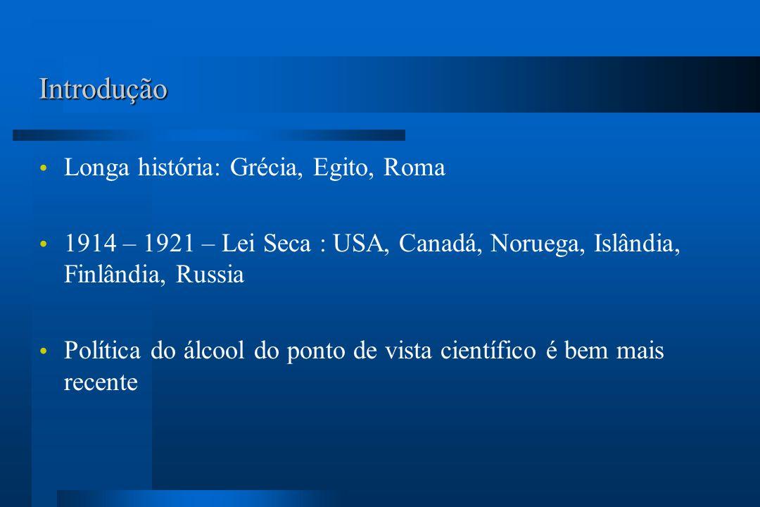 Introdução Longa história: Grécia, Egito, Roma 1914 – 1921 – Lei Seca : USA, Canadá, Noruega, Islândia, Finlândia, Russia Política do álcool do ponto