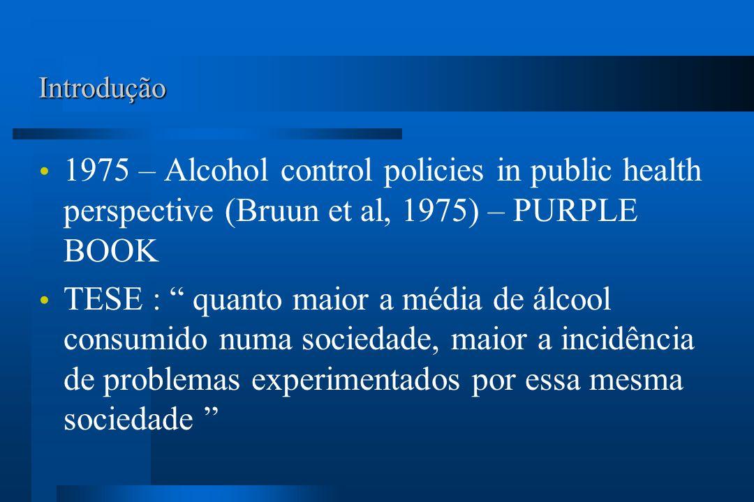 Introdução 1975 – Alcohol control policies in public health perspective (Bruun et al, 1975) – PURPLE BOOK TESE : quanto maior a média de álcool consum
